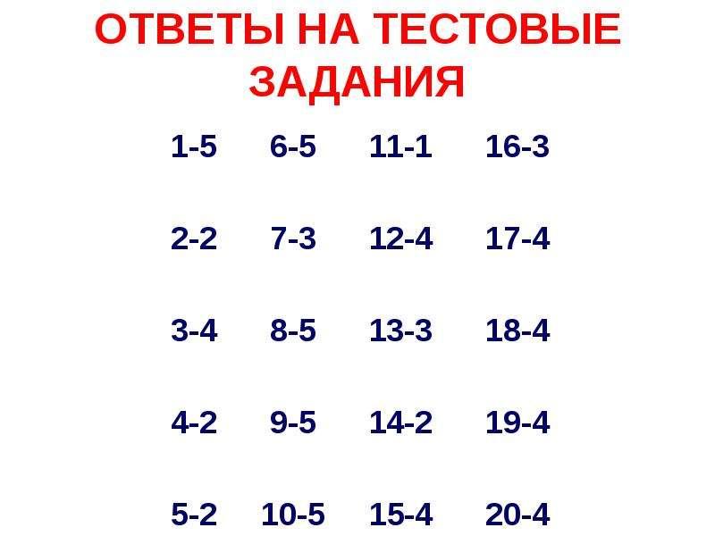 ОТВЕТЫ НА ТЕСТОВЫЕ ЗАДАНИЯ 1-5 6-5 11-1 16-3 2-2 7-3 12-4 17-4 3-4 8-5 13-3 18-4 4-2 9-5 14-2 19-4 5