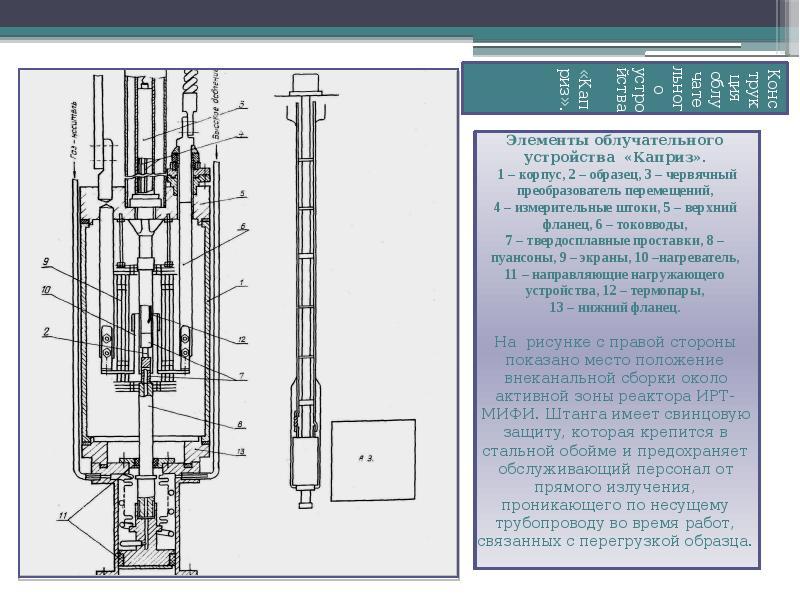 Конструкция облучательного устройства «Каприз». Элементы облучательного устройства «Каприз». 1 – кор