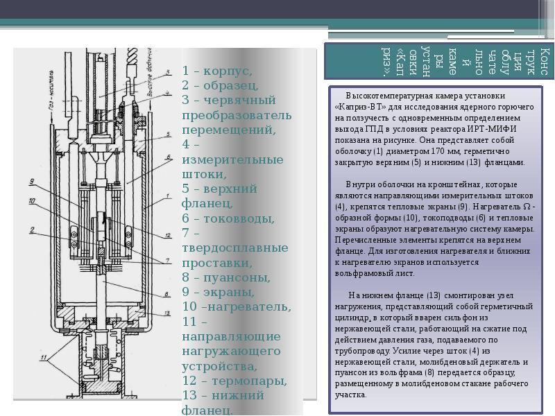 Конструкция облучательной камеры установки «Каприз». 1 – корпус, 2 – образец, 3 – червячный преобраз