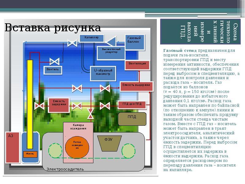 Схема технологических линий и измерений выхода ГПД. Газовый стенд предназначен для подачи газа-носит