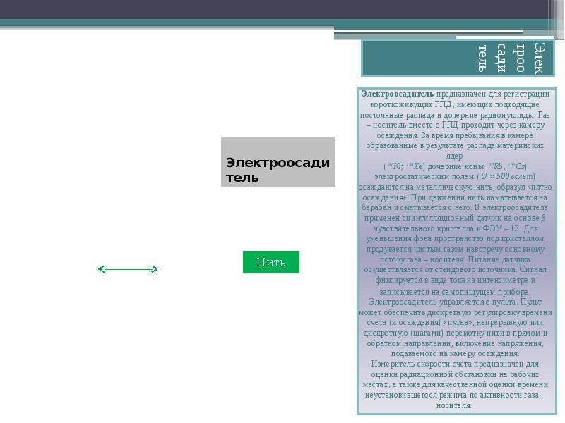 Электроосадитель Электроосадитель предназначен для регистрации короткоживущих ГПД, имеющих подходящи