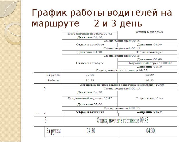 √рафик работы водителей спецтехники рабочий рапорт спецтехники