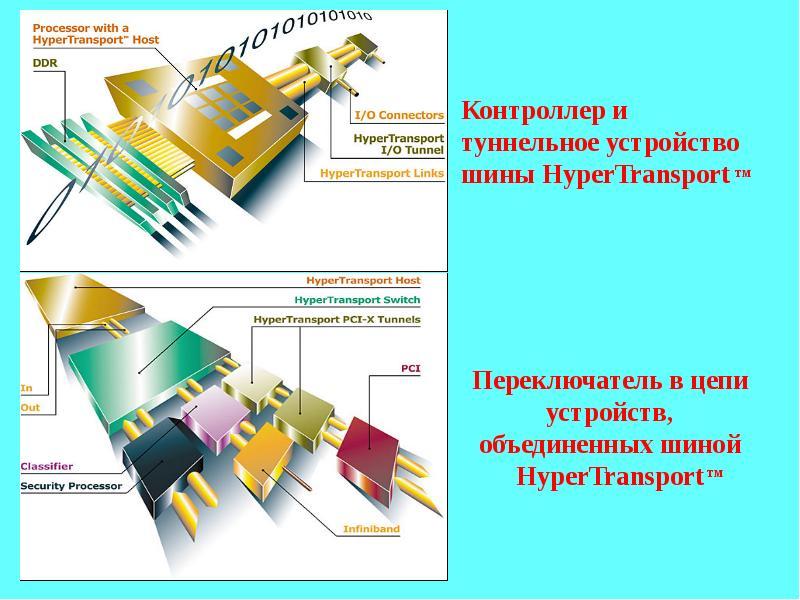 hammer - презентация, доклад, проект скачать