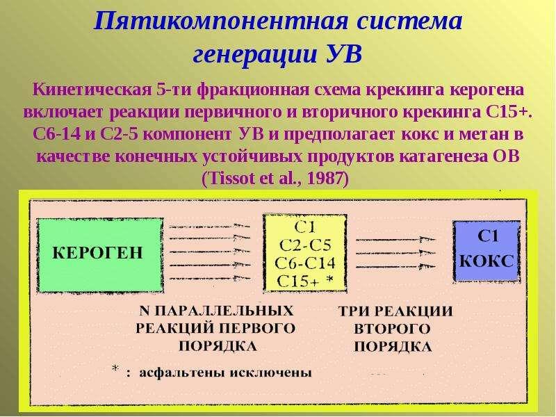 Пятикомпонентная система генерации УВ