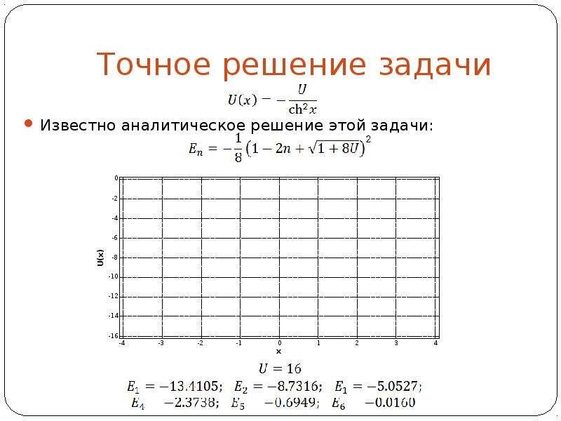 Точное решение задачи Известно аналитическое решение этой задачи: