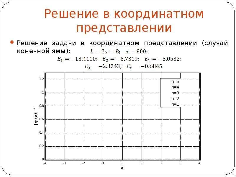 Решение в координатном представлении Решение задачи в координатном представлении (случай конечной ям