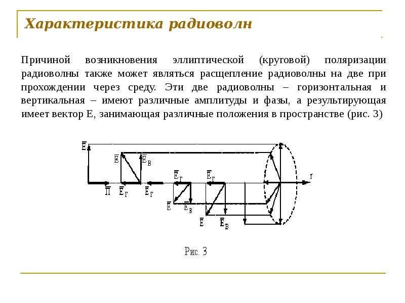 Основы распространения радиоволн и антенно фидерные устройства