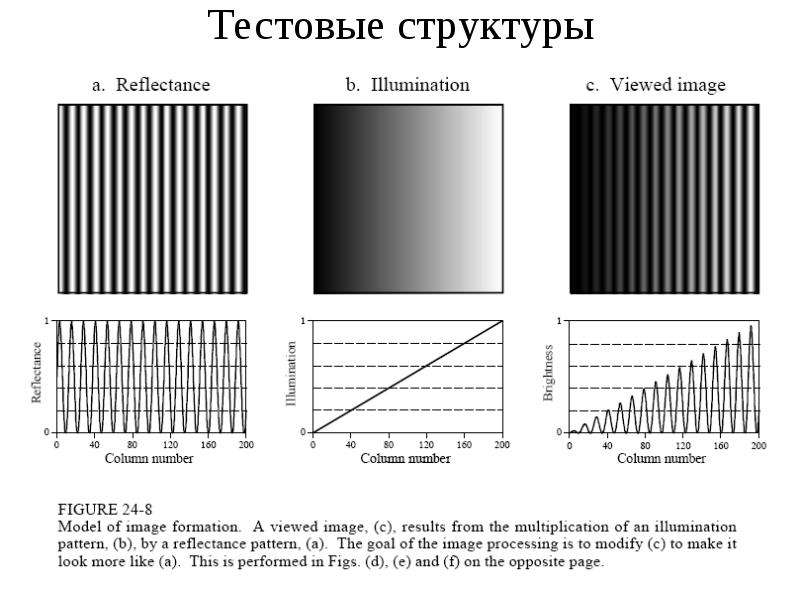 Тестовые структуры