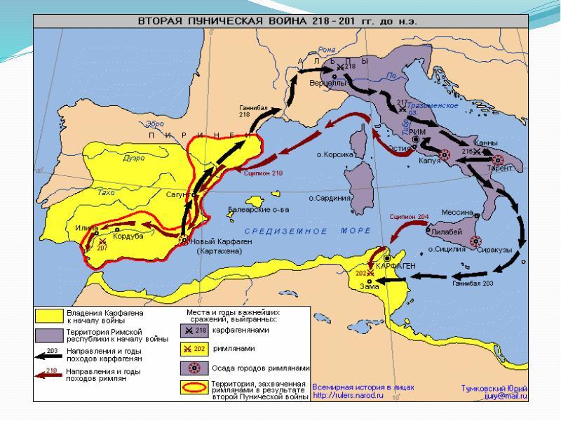 Восточное Средиземноморье в древности, слайд 17