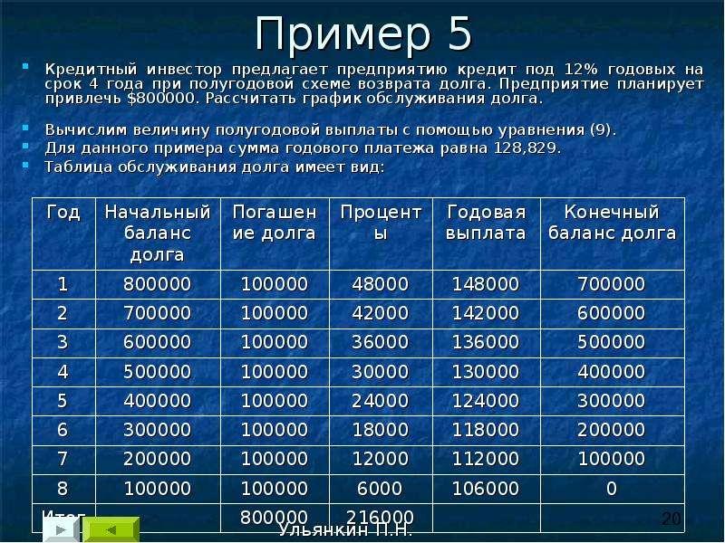 Как оплатить кредит почта банк через интернет