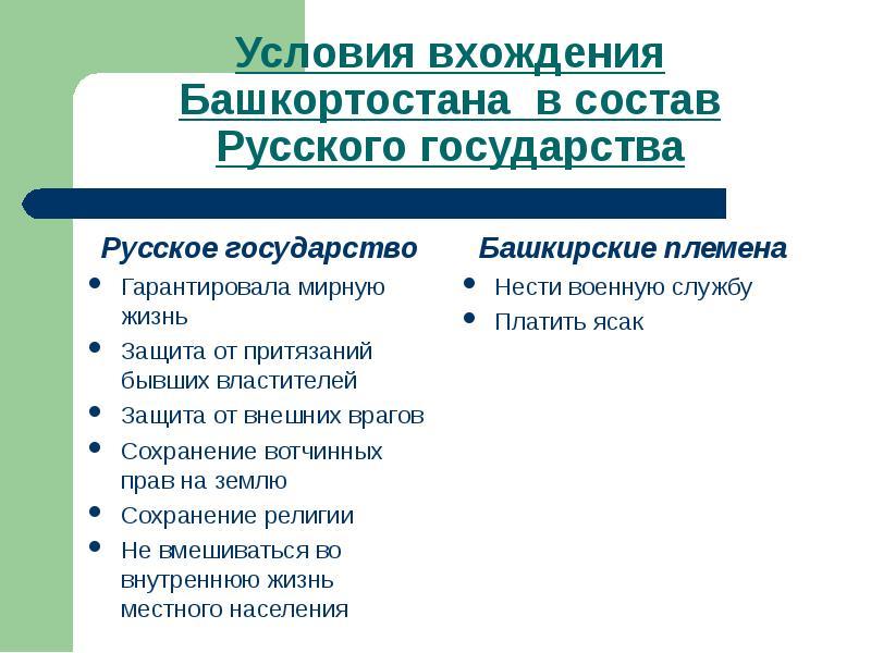 Русское государство Русское государство Гарантировала мирную жизнь Защита от притязаний бывших власт