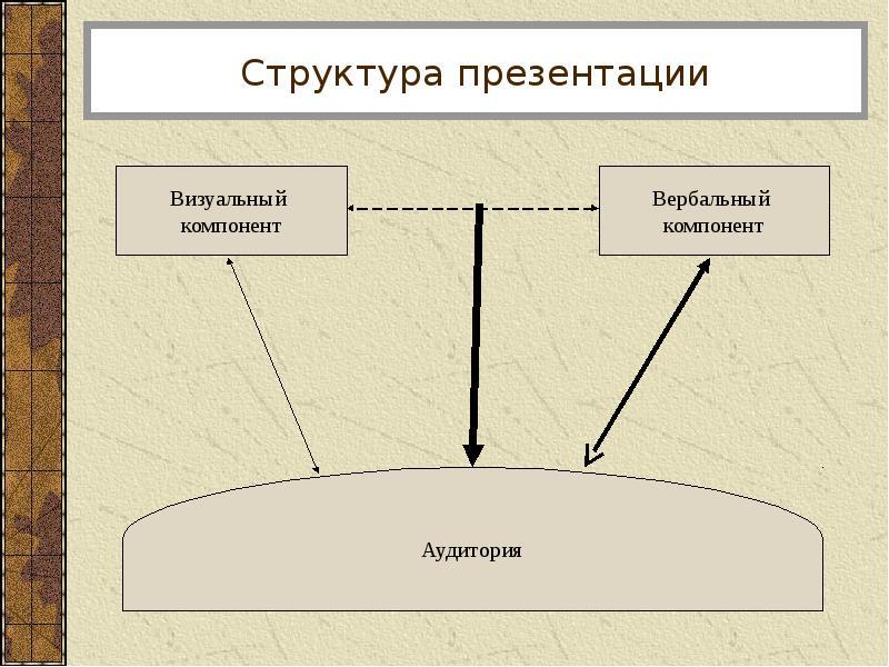 Учебная презентация (введение в проблему), слайд 4
