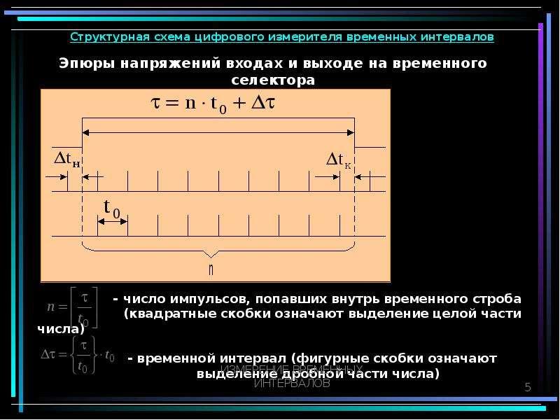 - число импульсов, попавших внутрь временного строба (квадратные скобки означают выделение целой час