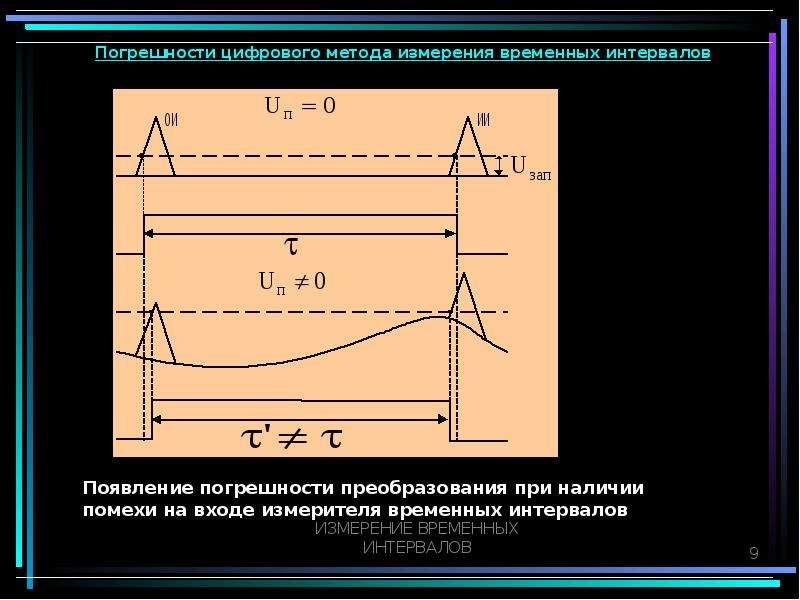 Измерение временных интервалов, слайд 9