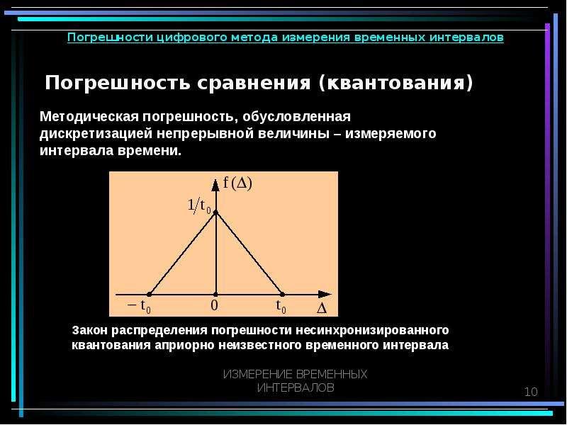 Погрешность сравнения (квантования) Погрешность сравнения (квантования)