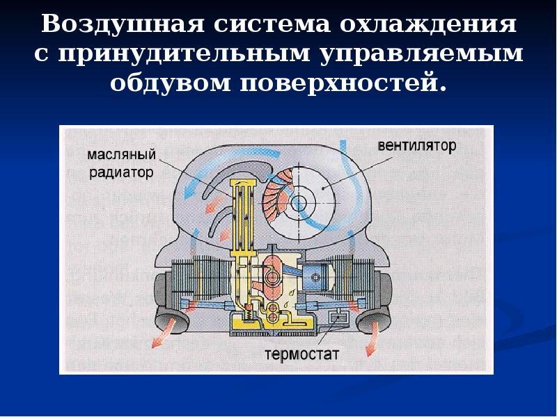 система воздушного охлаждения картинки променяв