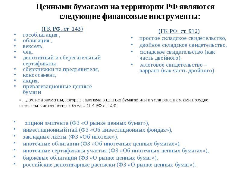Ценными бумагами на территории РФ являются следующие финансовые инструменты: Ценными бумагами на тер