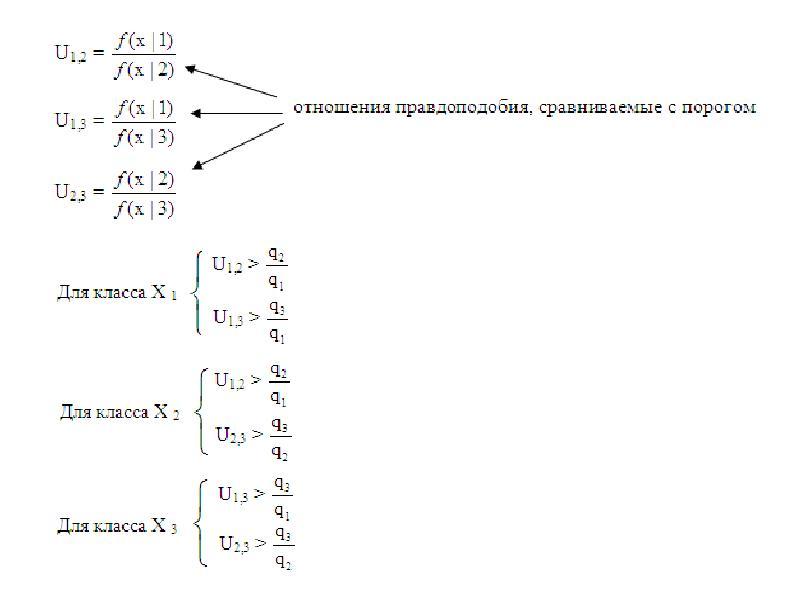 Классификация нормально распределенных векторов при неизвестных параметрах распределения, слайд 12