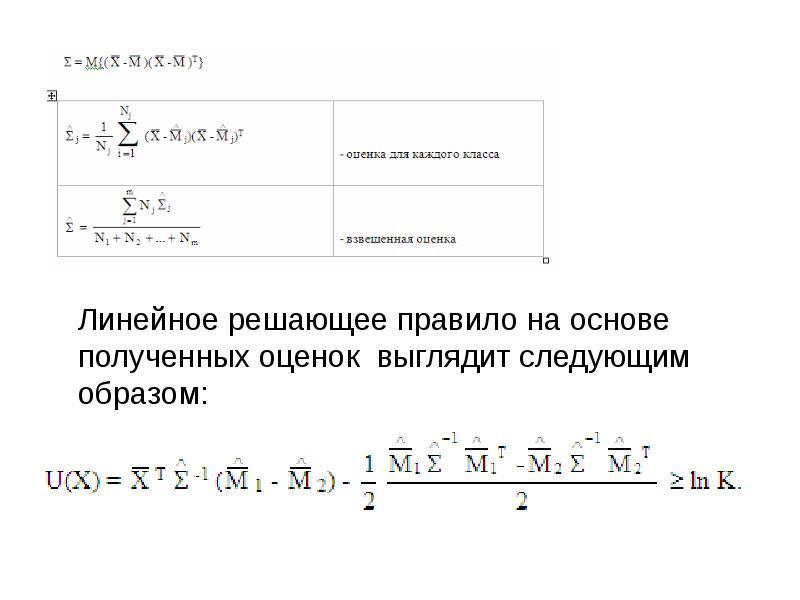 Линейное решающее правило на основе полученных оценок выглядит следующим образом: