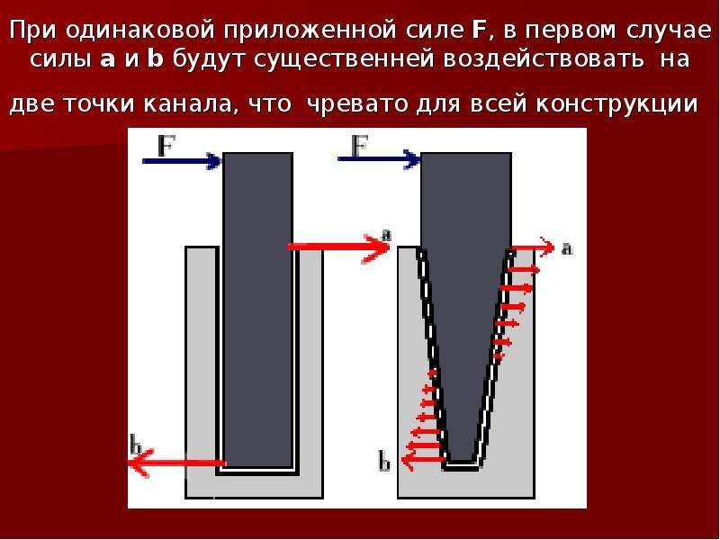 При одинаковой приложенной силе F, в первом случае силы a и b будут существенней воздействовать на д