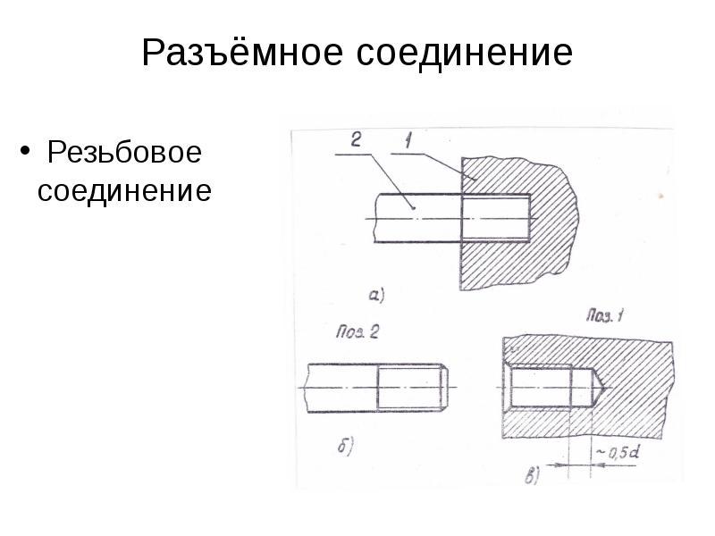 Разъёмное соединение Резьбовое соединение