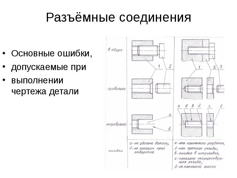 Разъёмные соединения Основные ошибки, допускаемые при выполнении чертежа детали