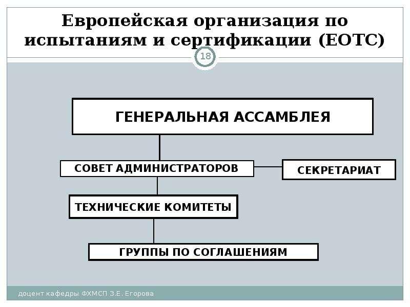 Европейская организация по испытаниям и сертификации (ЕОТС)