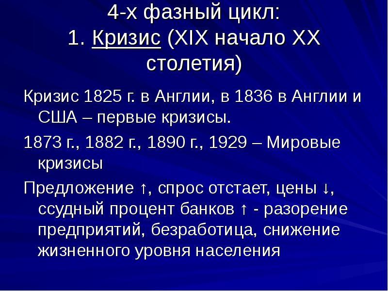 4-х фазный цикл: 1. Кризис (XIX начало XX столетия) Кризис 1825 г. в Англии, в 1836 в Англии и США –