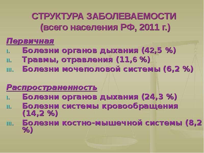 СТРУКТУРА ЗАБОЛЕВАЕМОСТИ (всего населения РФ, 2011 г. ) Первичная Болезни органов дыхания (42,5 %) Т