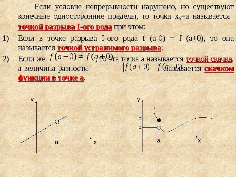Если условие непрерывности нарушено, но существуют конечные односторонние пределы, то точка x0=a наз