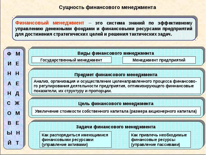 Финансы предприятий и финансовый менеджмент, слайд 8