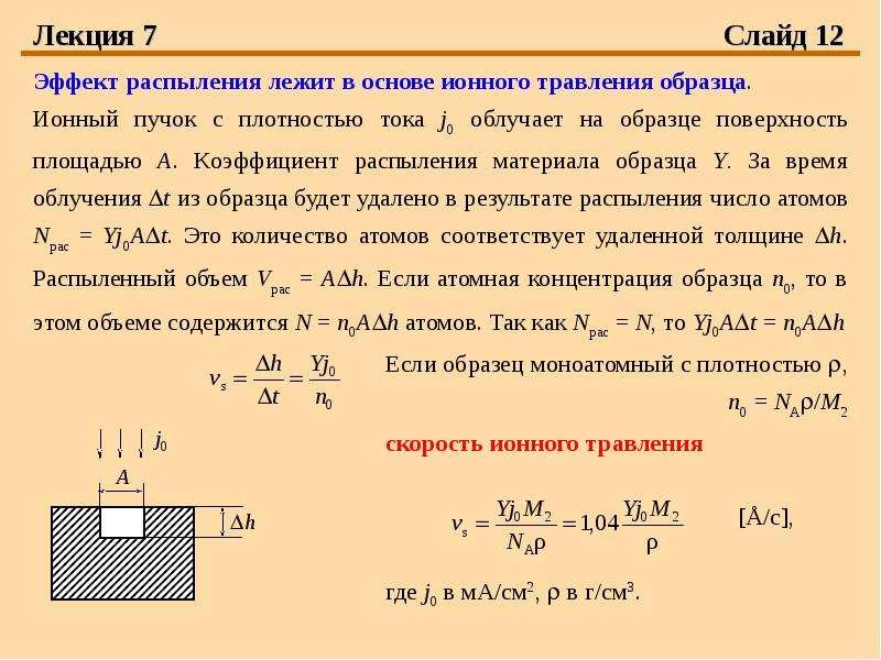 Лекция 7 Слайд 12 Эффект распыления лежит в основе ионного травления образца. Ионный пучок с плотнос