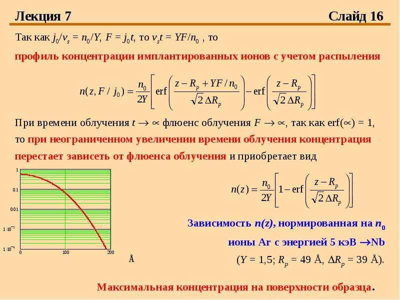 Лекция 7 Слайд 16 Так как j0/vs = n0/Y, F = j0t, то vst = YF/n0 , то профиль концентрации имплантиро