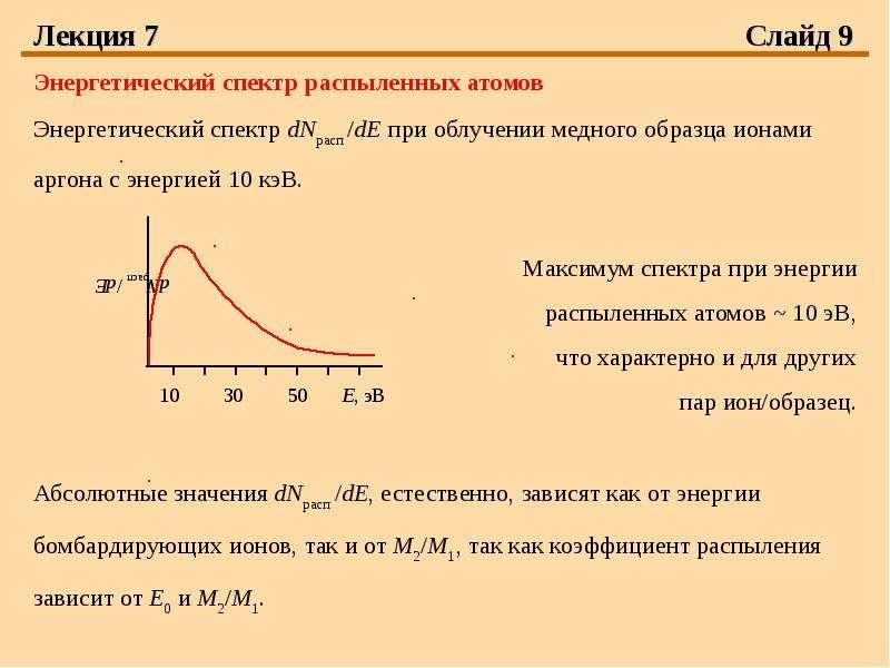 Лекция 7 Слайд 9 Энергетический спектр распыленных атомов Энергетический спектр dNрасп /dE при облуч