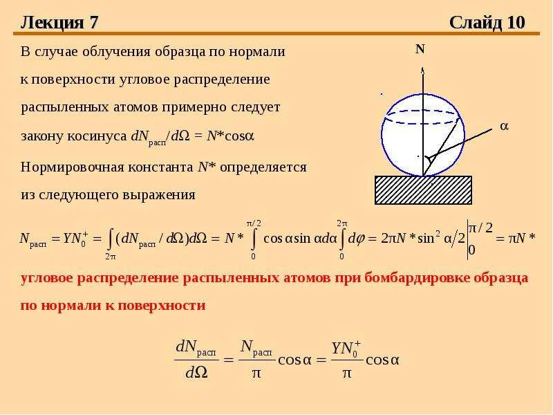 Лекция 7 Слайд 10 В случае облучения образца по нормали к поверхности угловое распределение распылен