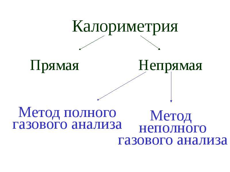 Обмен и баланс энергии в организме и их регуляция, слайд 38