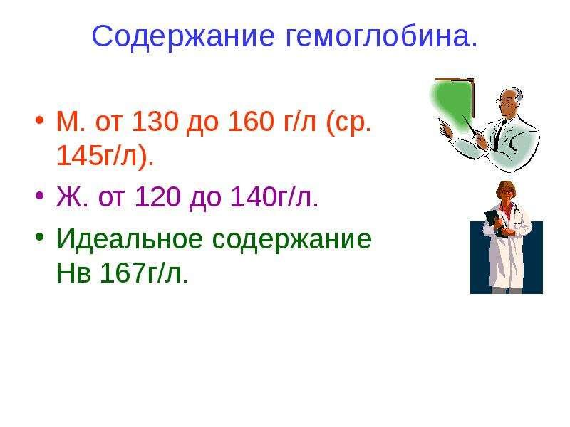 Содержание гемоглобина. М. от 130 до 160 г/л (ср. 145г/л). Ж. от 120 до 140г/л. Идеальное содержание