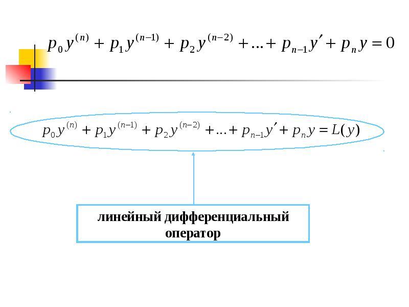 Уравнения, допускающие понижение порядка., слайд 21