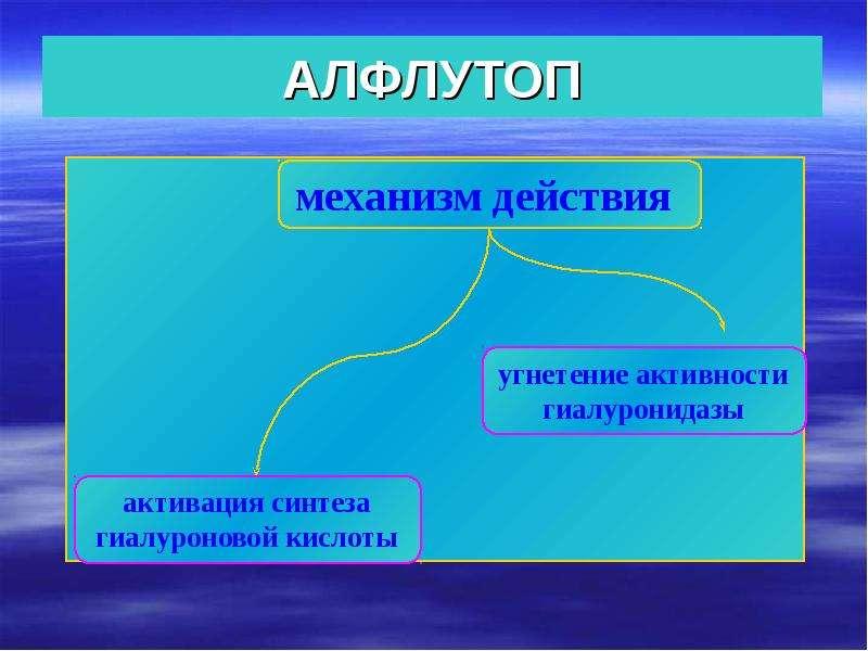 Медицинские и социальные аспекты остеоартроза, слайд 34