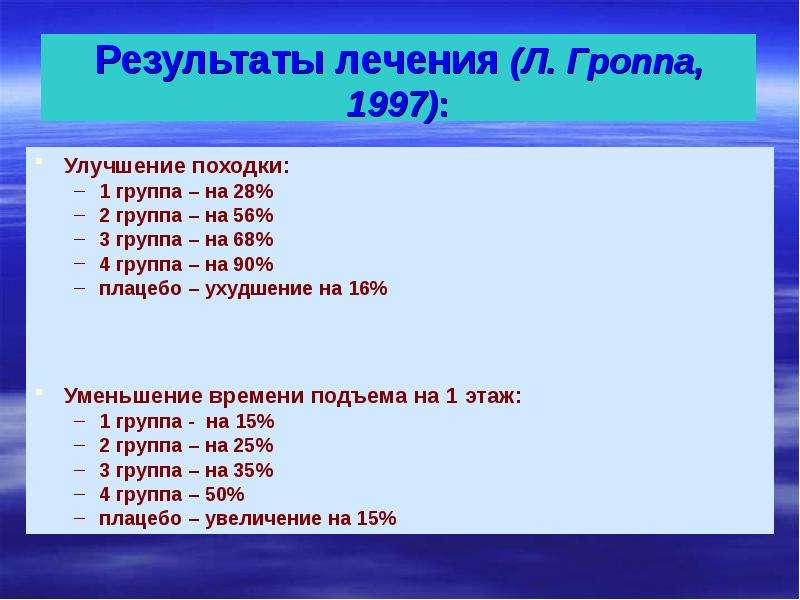 Улучшение походки: Улучшение походки: 1 группа – на 28% 2 группа – на 56% 3 группа – на 68% 4 группа