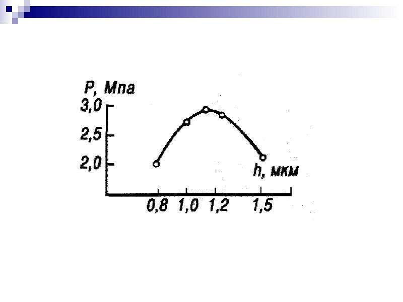 Технология производства РЭС, рис. 145