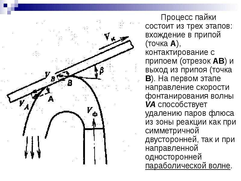 Процесс пайки состоит из трех этапов: вхождение в припой (точка А), контактирование с припоем (отрез