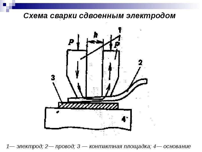 Схема сварки сдвоенным электродом 1— электрод; 2— провод; З — контактная площадка; 4— основание