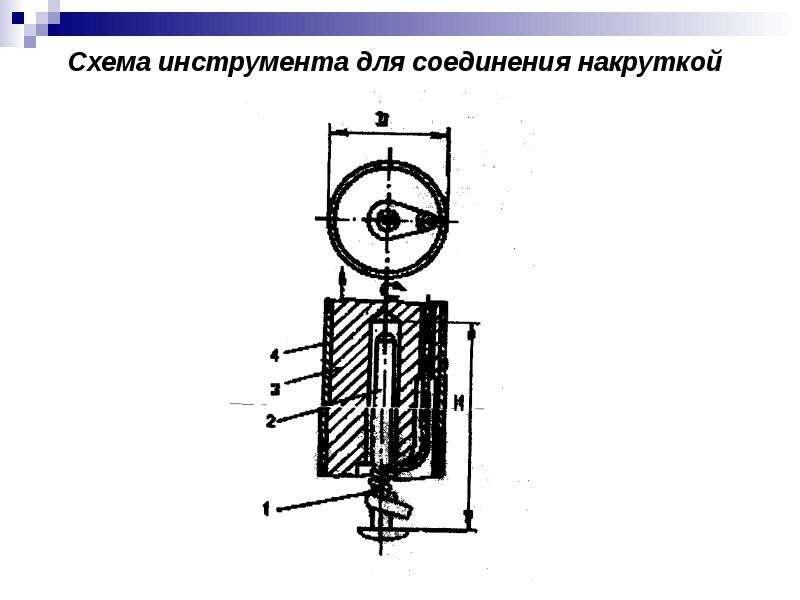 Схема инструмента для соединения накруткой