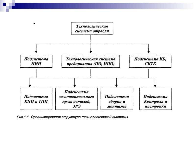 Технология производства РЭС, рис. 63