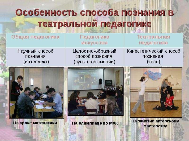 Особенность способа познания в театральной педагогике