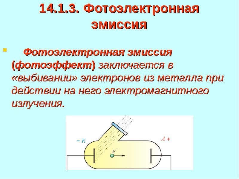 14. 1. 3. Фотоэлектронная эмиссия Фотоэлектронная эмиссия (фотоэффект) заключается в «выбивании» эле