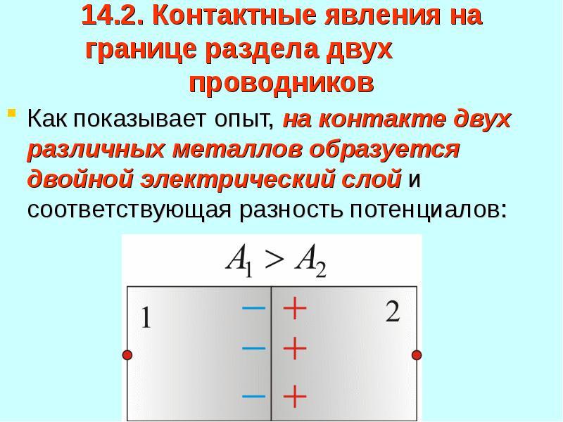 14. 2. Контактные явления на границе раздела двух проводников Как показывает опыт, на контакте двух