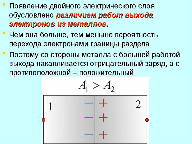 Появление двойного электрического слоя обусловлено различием работ выхода электронов из металлов. По