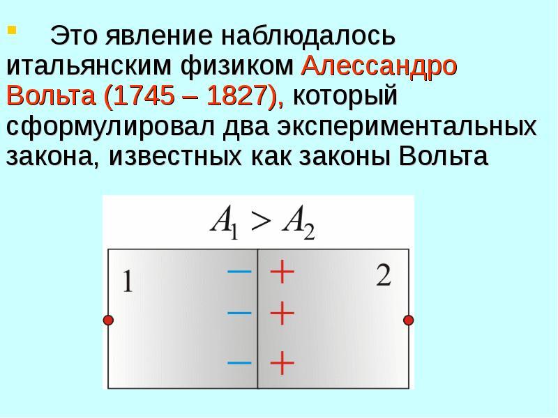 ЭМИССИЯ ЭЛЕКТРОНОВ ИЗ ПРОВОДНИКОВ. КОНТАКТНЫЕ ЯВЛЕНИЯ НА ГРАНИЦАХ ПРОВОДНИКОВ, слайд 31